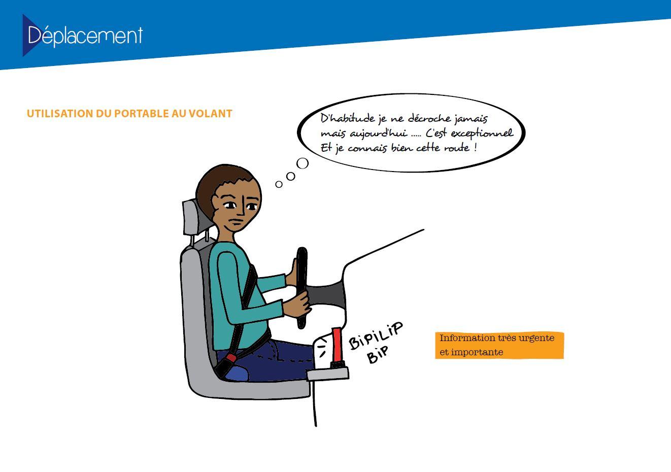 Situation de risque lié à l'utilisation du téléphone portable au volant