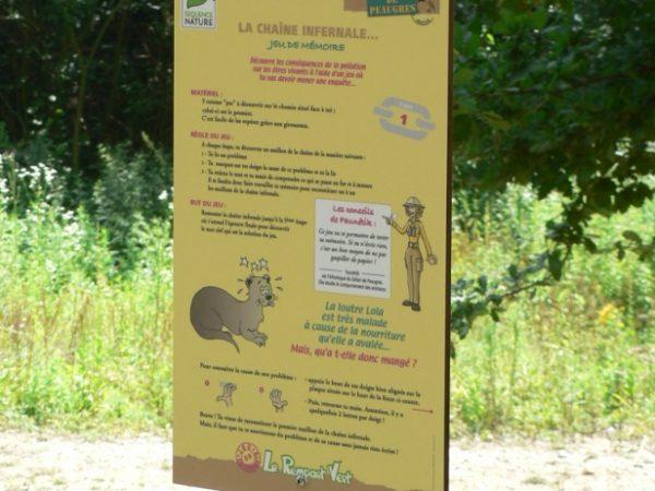 Mobilier ludique : Visuel d'un ensemble de 5 panneaux sur le thème de la chaîne alimentaire - Safari de Peaugres (07)
